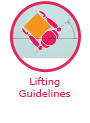 Lifting Guidelines